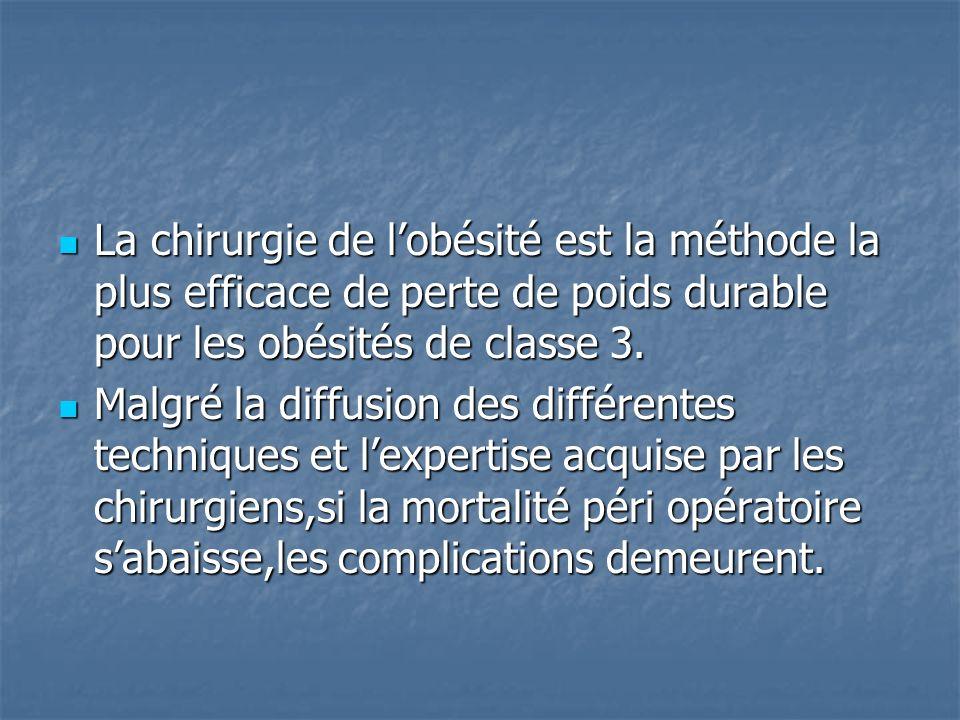 La chirurgie de l'obésité est la méthode la plus efficace de perte de poids durable pour les obésités de classe 3.