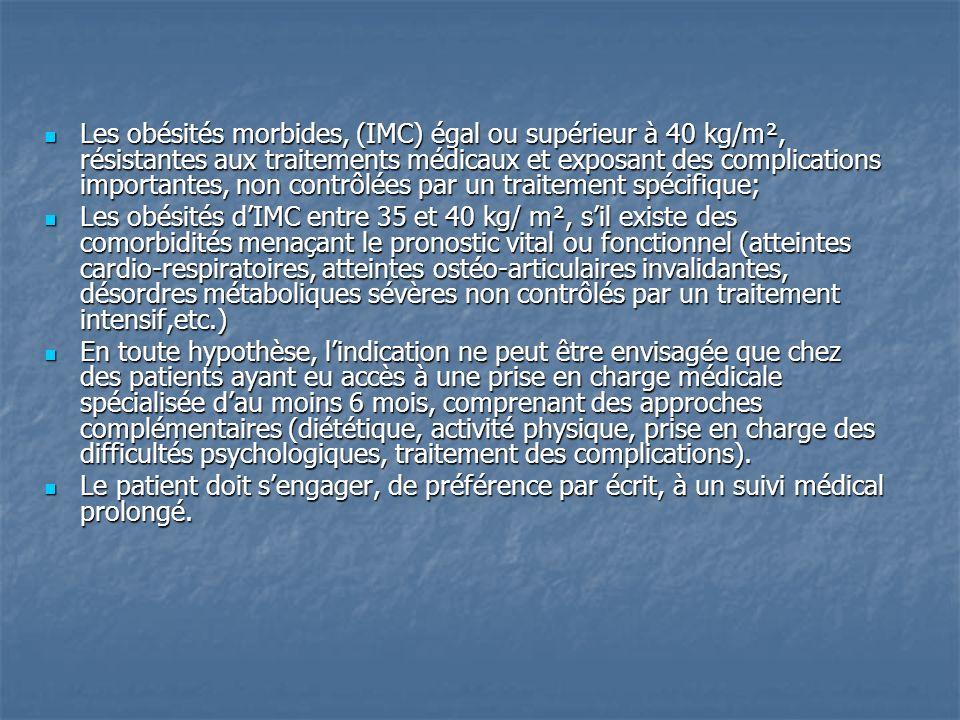 Les obésités morbides, (IMC) égal ou supérieur à 40 kg/m², résistantes aux traitements médicaux et exposant des complications importantes, non contrôlées par un traitement spécifique;