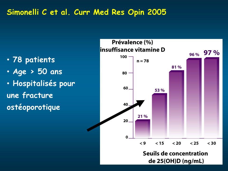 Simonelli C et al. Curr Med Res Opin 2005
