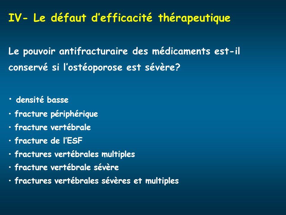 IV- Le défaut d'efficacité thérapeutique
