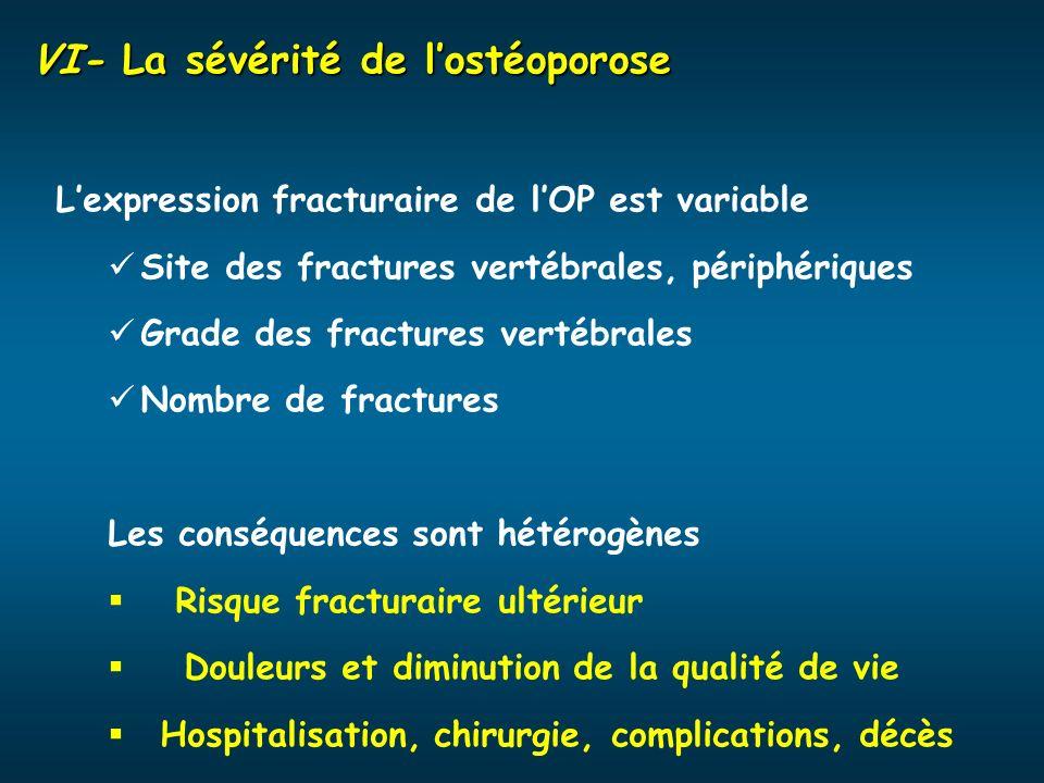 VI- La sévérité de l'ostéoporose