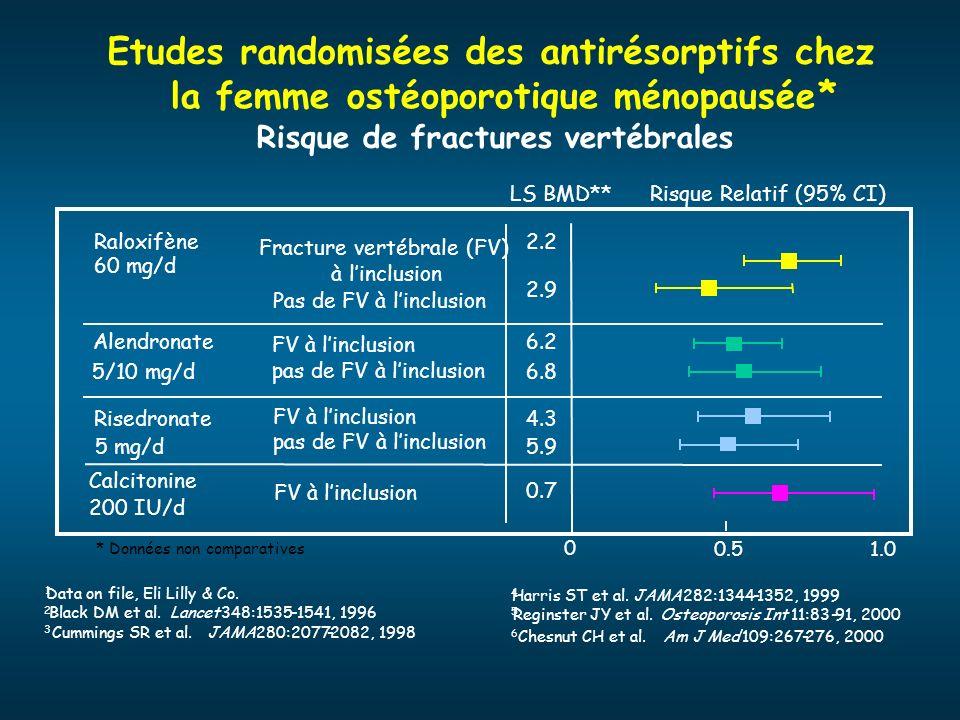 * Etudes randomisées des antirésorptifs chez