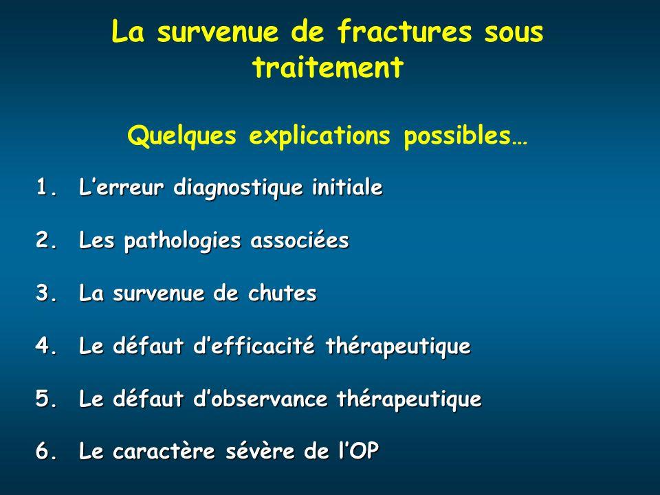 La survenue de fractures sous traitement Quelques explications possibles…