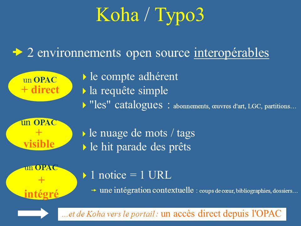Koha / Typo3  2 environnements open source interopérables