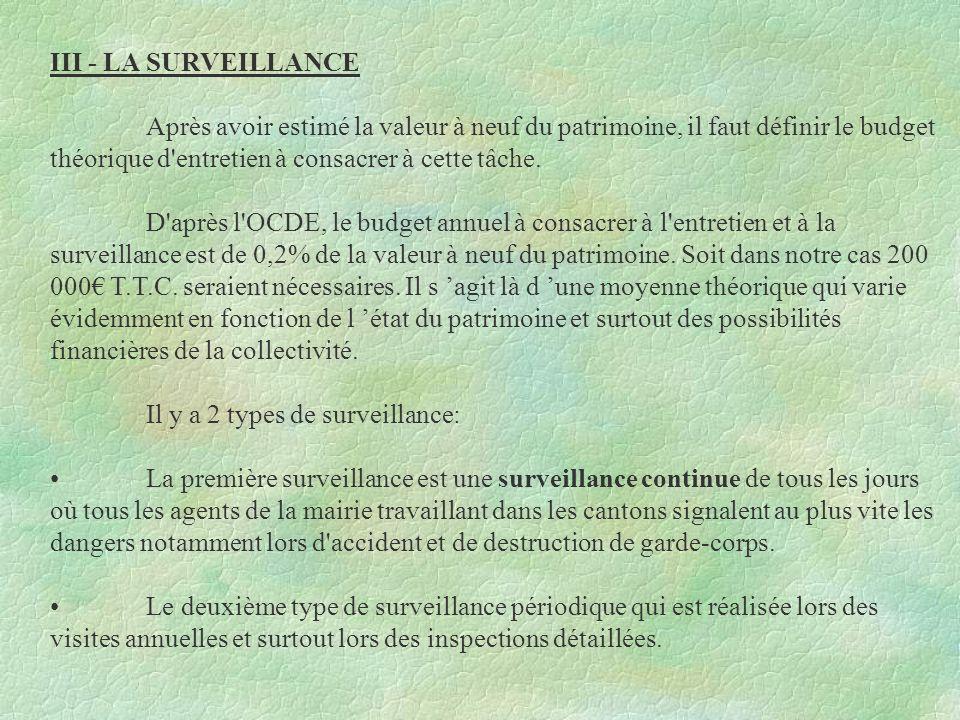 III - LA SURVEILLANCE Après avoir estimé la valeur à neuf du patrimoine, il faut définir le budget théorique d entretien à consacrer à cette tâche.