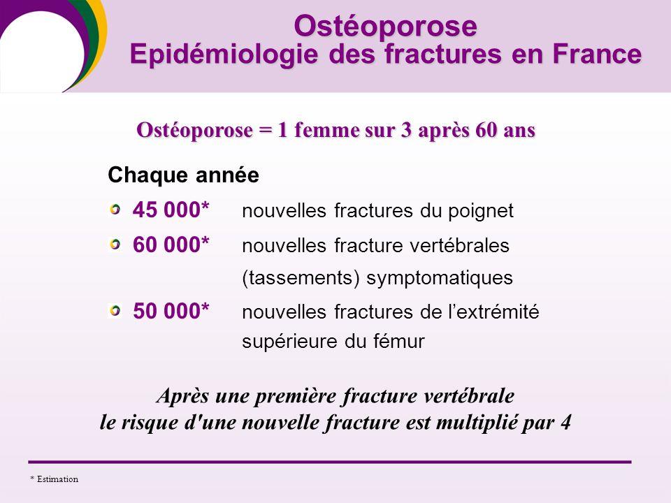 Ostéoporose Epidémiologie des fractures en France