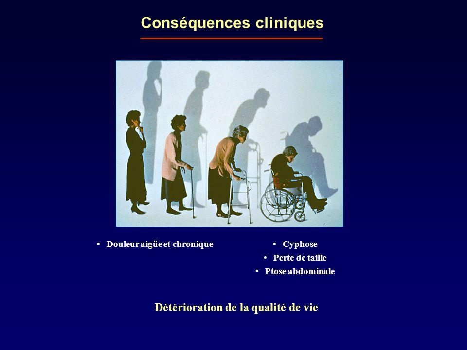 Conséquences cliniques