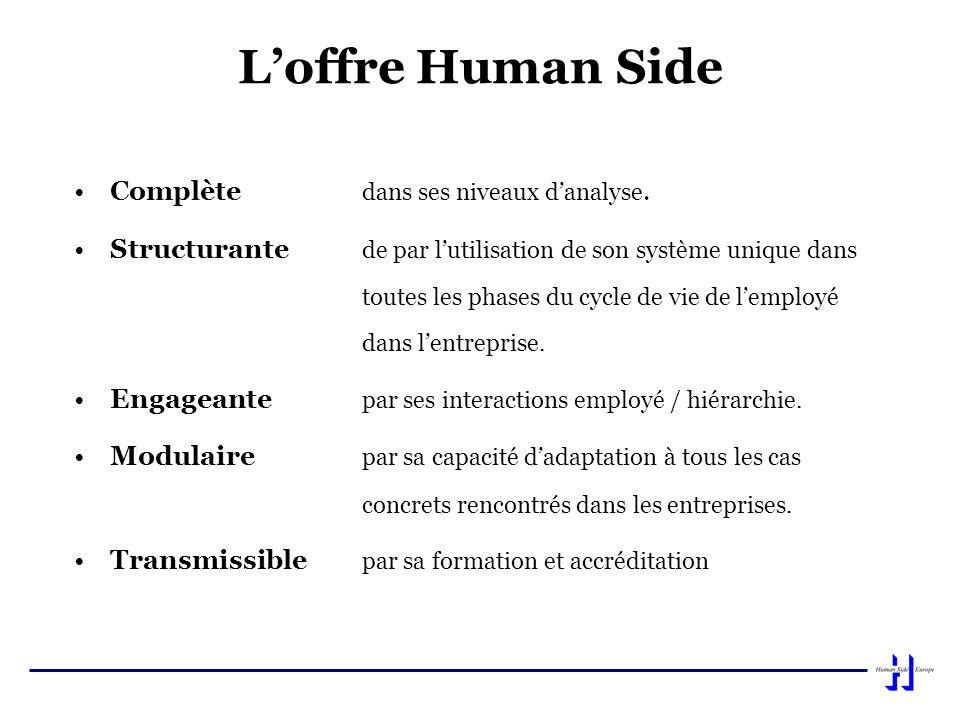 L'offre Human Side Complète dans ses niveaux d'analyse.