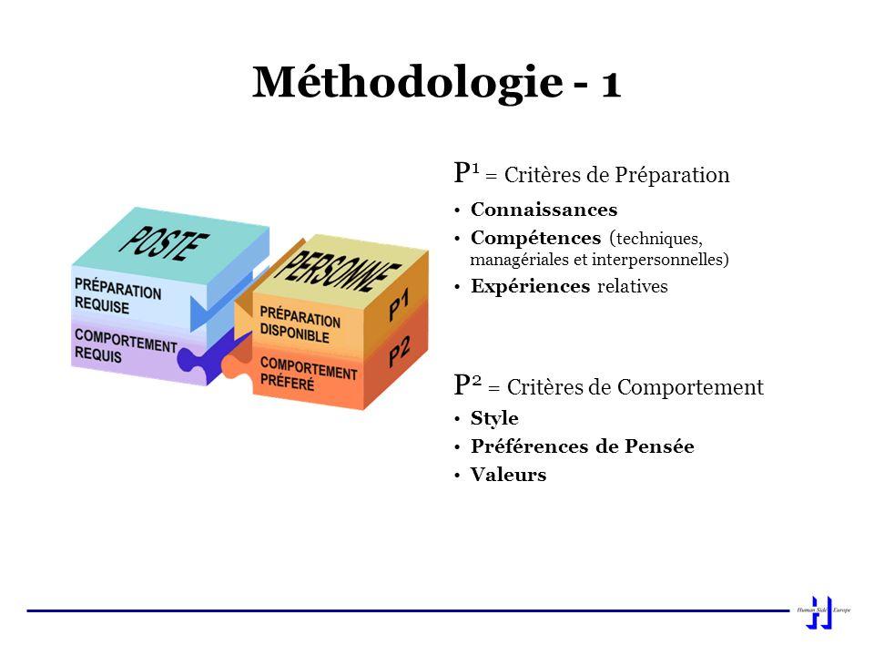 Méthodologie - 1 P1 = Critères de Préparation