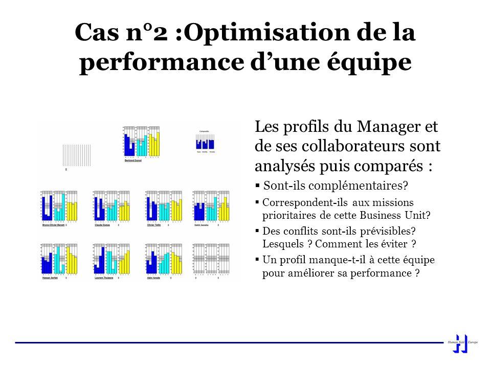 Cas n°2 :Optimisation de la performance d'une équipe