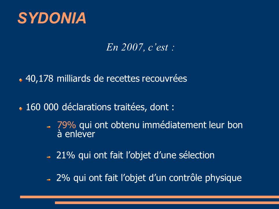 SYDONIA En 2007, c'est : 40,178 milliards de recettes recouvrées