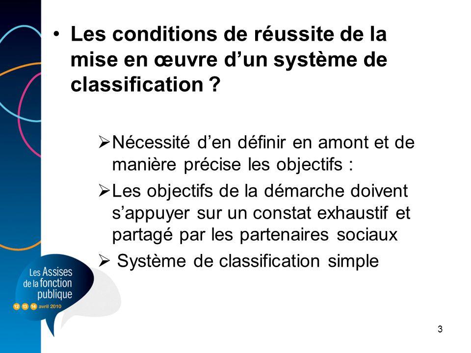 Les conditions de réussite de la mise en œuvre d'un système de classification