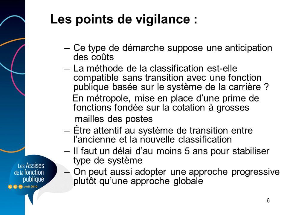 Les points de vigilance :