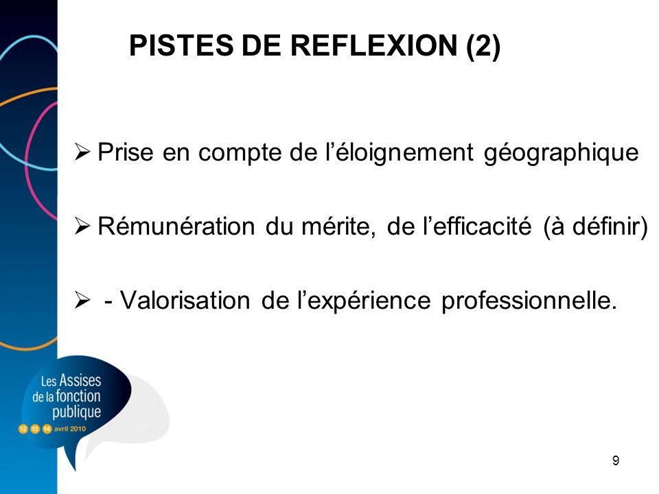 PISTES DE REFLEXION (2) Prise en compte de l'éloignement géographique
