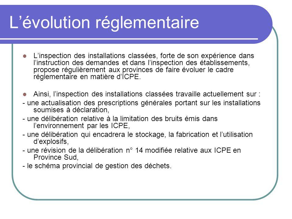 L'évolution réglementaire