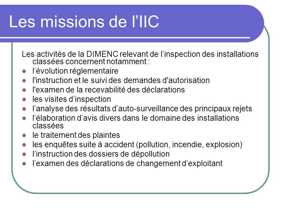 Les missions de l'IIC Les activités de la DIMENC relevant de l'inspection des installations classées concernent notamment :