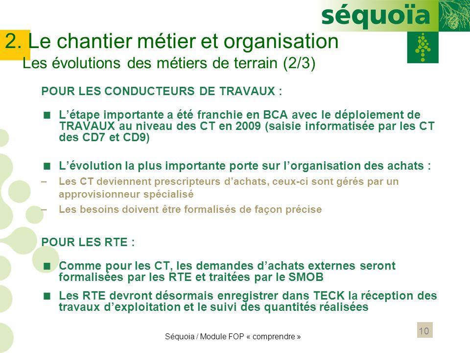 2. Le chantier métier et organisation Les évolutions des métiers de terrain (2/3)