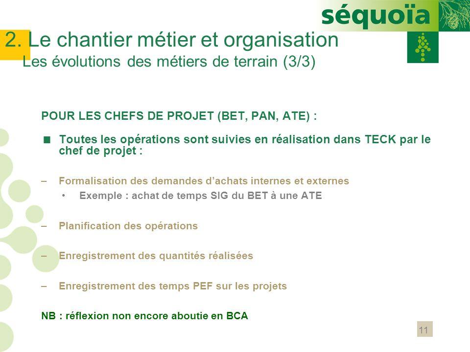 11 2. Le chantier métier et organisation Les évolutions des métiers de terrain (3/3) POUR LES CHEFS DE PROJET (BET, PAN, ATE) :