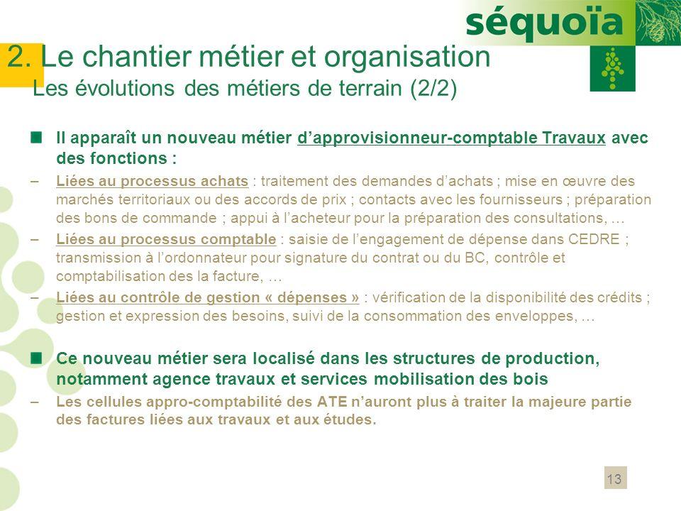 2. Le chantier métier et organisation Les évolutions des métiers de terrain (2/2)