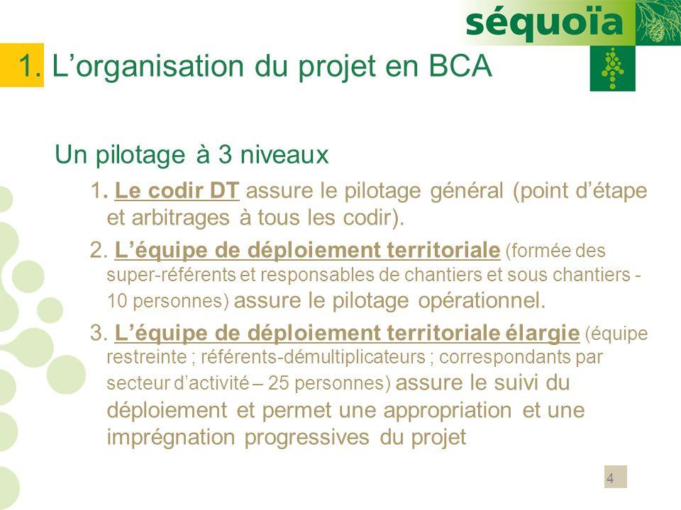 1. L'organisation du projet en BCA