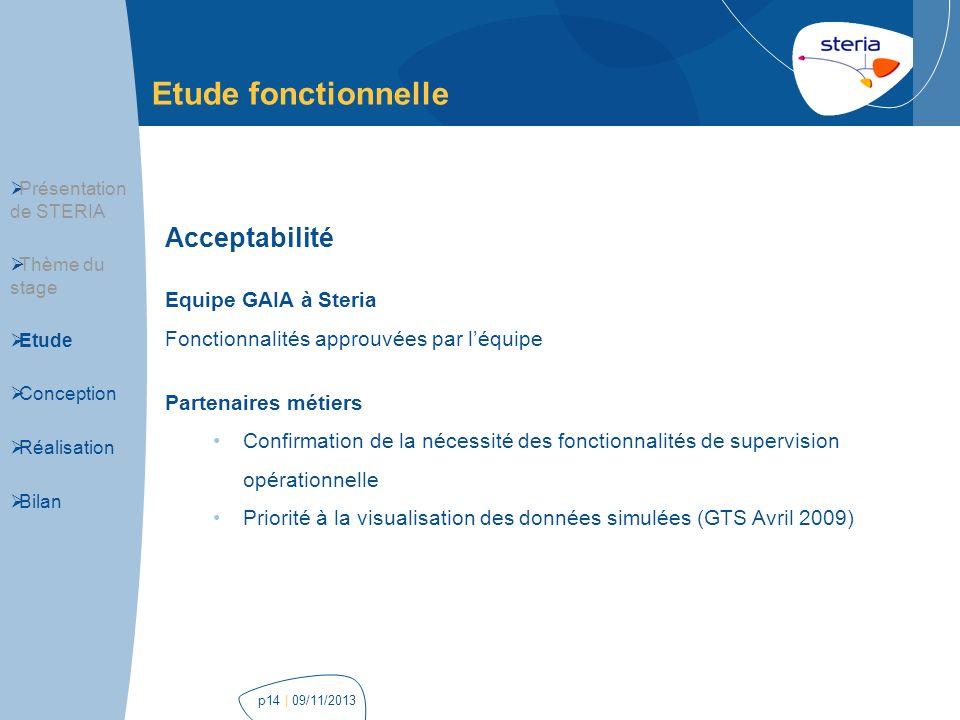 Etude fonctionnelle Acceptabilité Equipe GAIA à Steria
