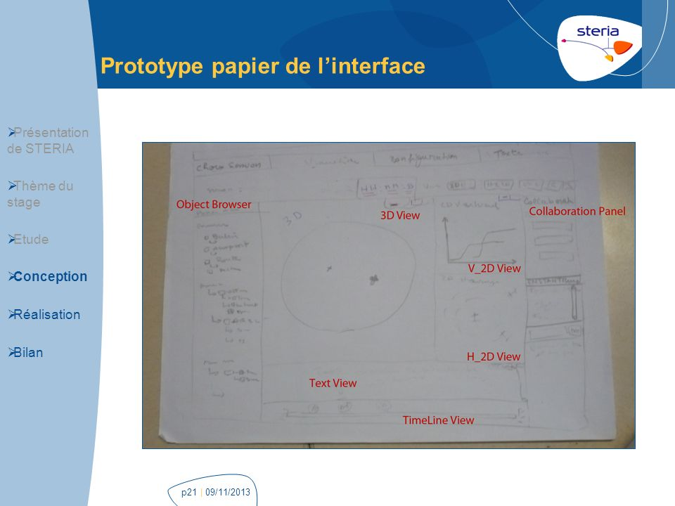 Prototype papier de l'interface