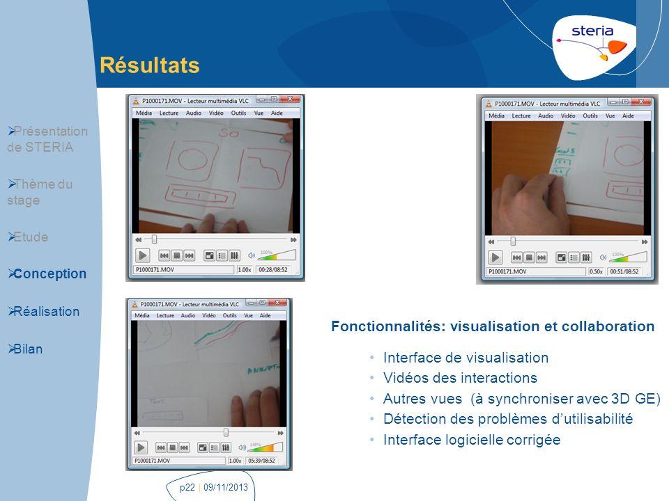Résultats Fonctionnalités: visualisation et collaboration