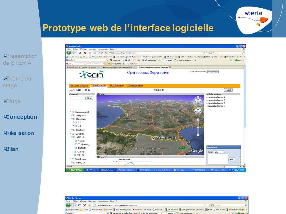 Prototype web de l'interface logicielle