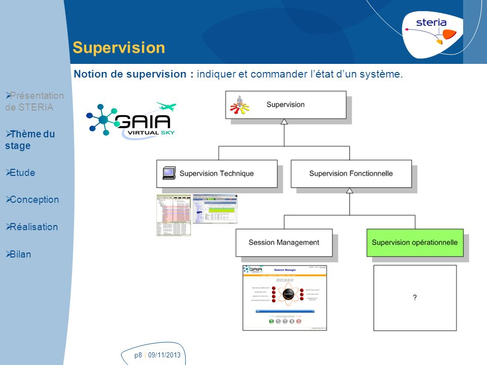 Supervision Notion de supervision : indiquer et commander l'état d'un système. Présentation de STERIA.