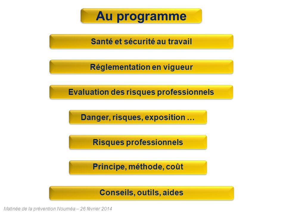 Au programme Santé et sécurité au travail Réglementation en vigueur