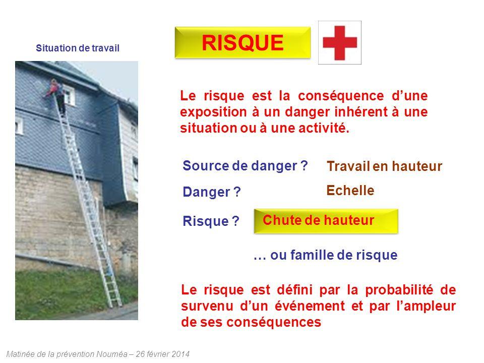 RISQUE Situation de travail. Le risque est la conséquence d'une exposition à un danger inhérent à une situation ou à une activité.
