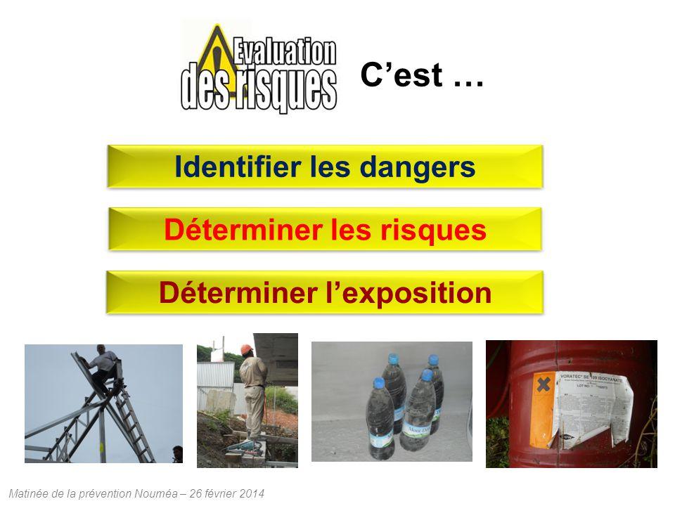 Identifier les dangers Déterminer les risques Déterminer l'exposition