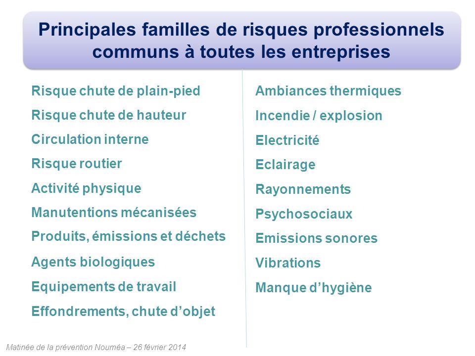 Principales familles de risques professionnels communs à toutes les entreprises