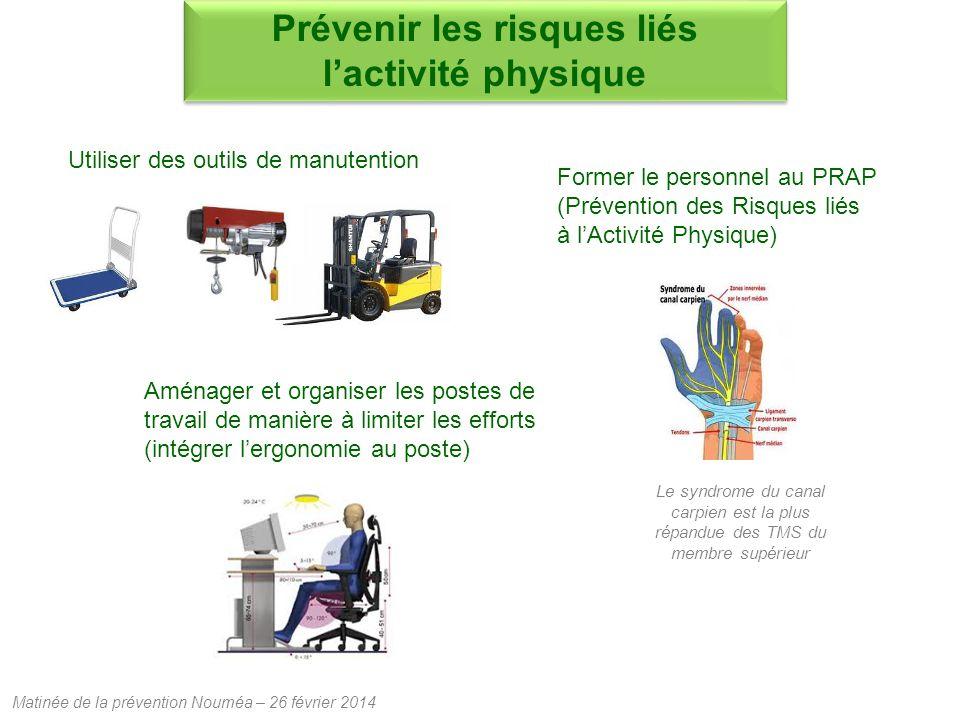Prévenir les risques liés l'activité physique