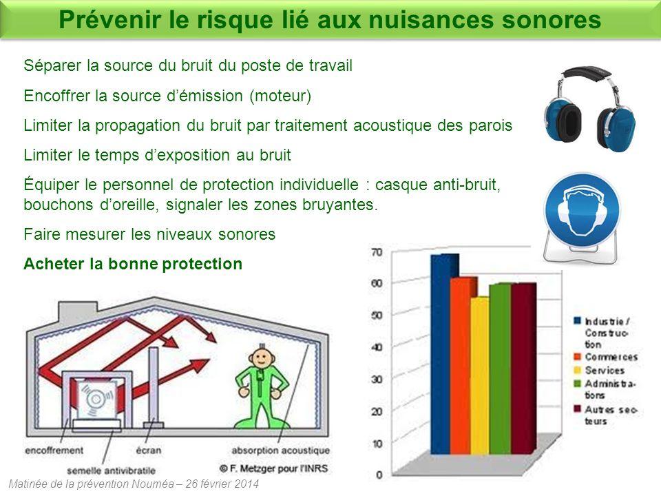 Prévenir le risque lié aux nuisances sonores