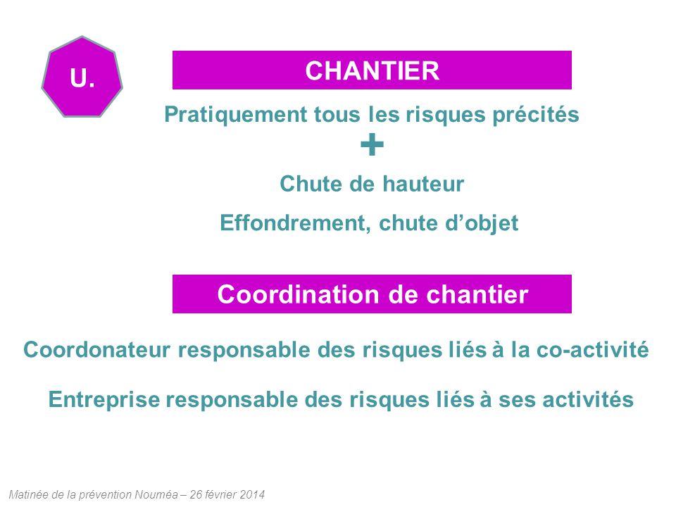 + CHANTIER U. Coordination de chantier