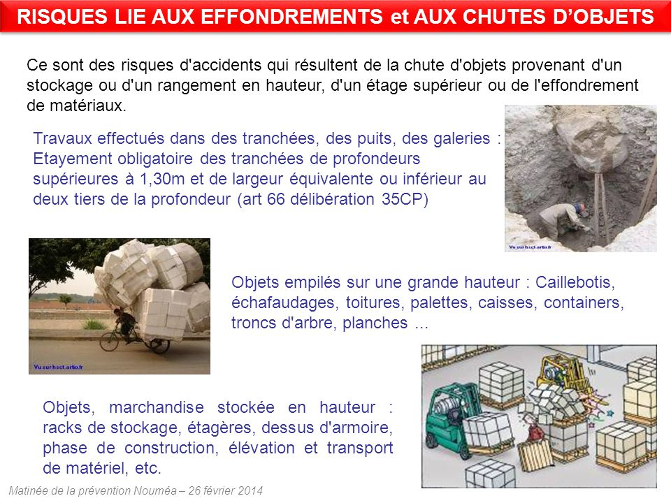 RISQUES LIE AUX EFFONDREMENTS et AUX CHUTES D'OBJETS
