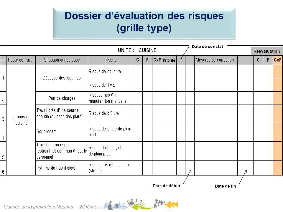 Dossier d'évaluation des risques