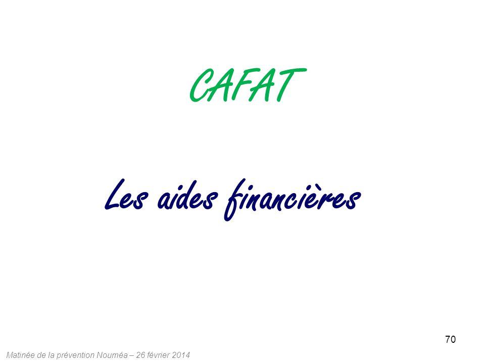 CAFAT Les aides financières