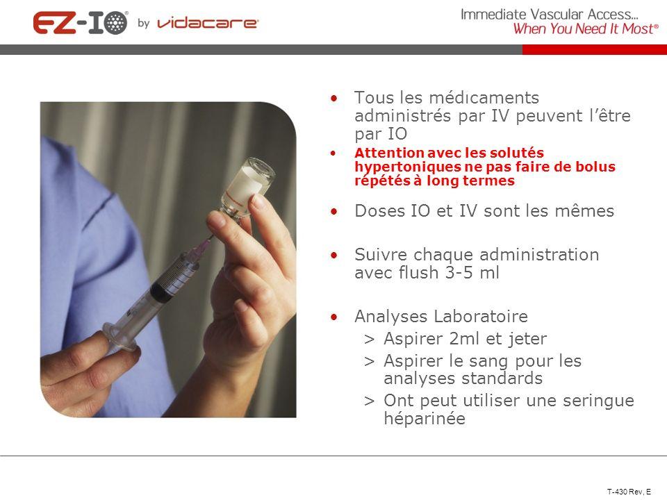 Medication and Laboratory Analysis