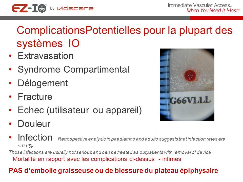 ComplicationsPotentielles pour la plupart des systèmes IO