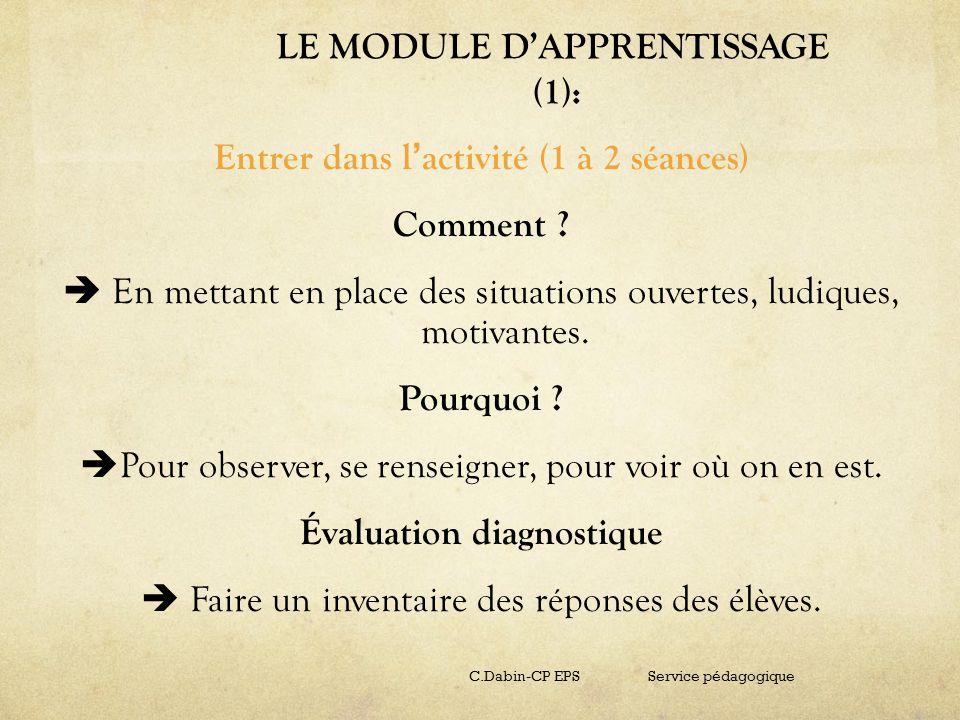 LE MODULE D'APPRENTISSAGE (1):