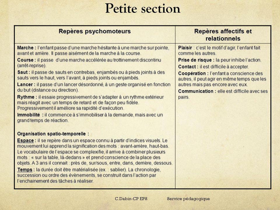 Petite section Repères psychomoteurs Repères affectifs et relationnels