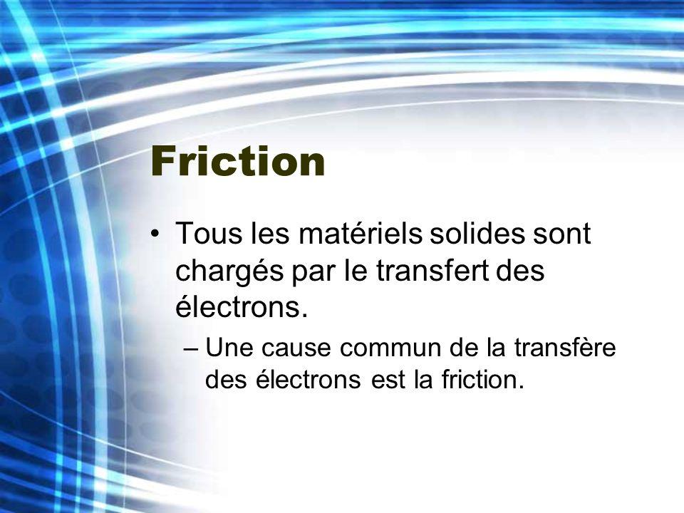 Friction Tous les matériels solides sont chargés par le transfert des électrons.