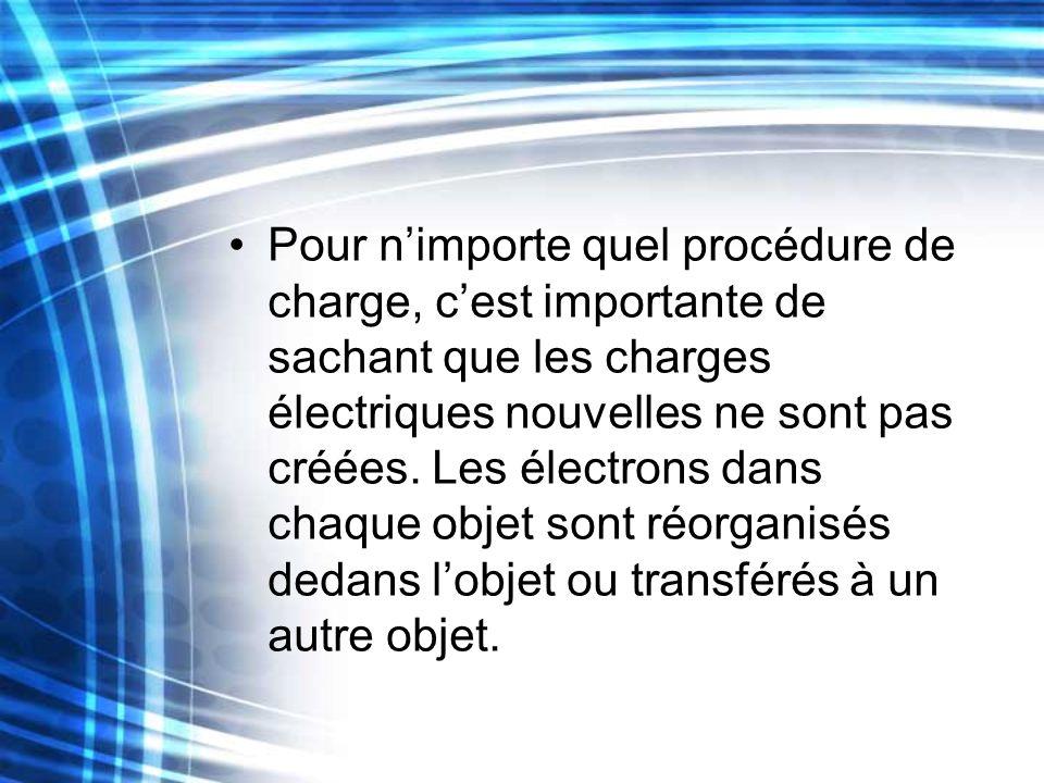 Pour n'importe quel procédure de charge, c'est importante de sachant que les charges électriques nouvelles ne sont pas créées.