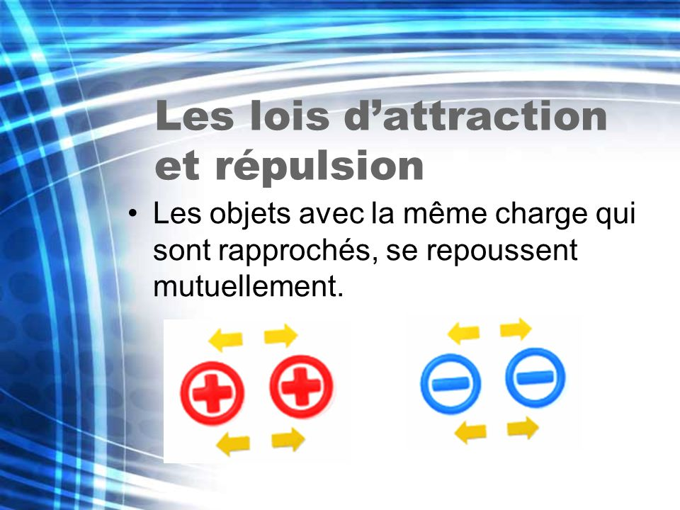 Les lois d'attraction et répulsion