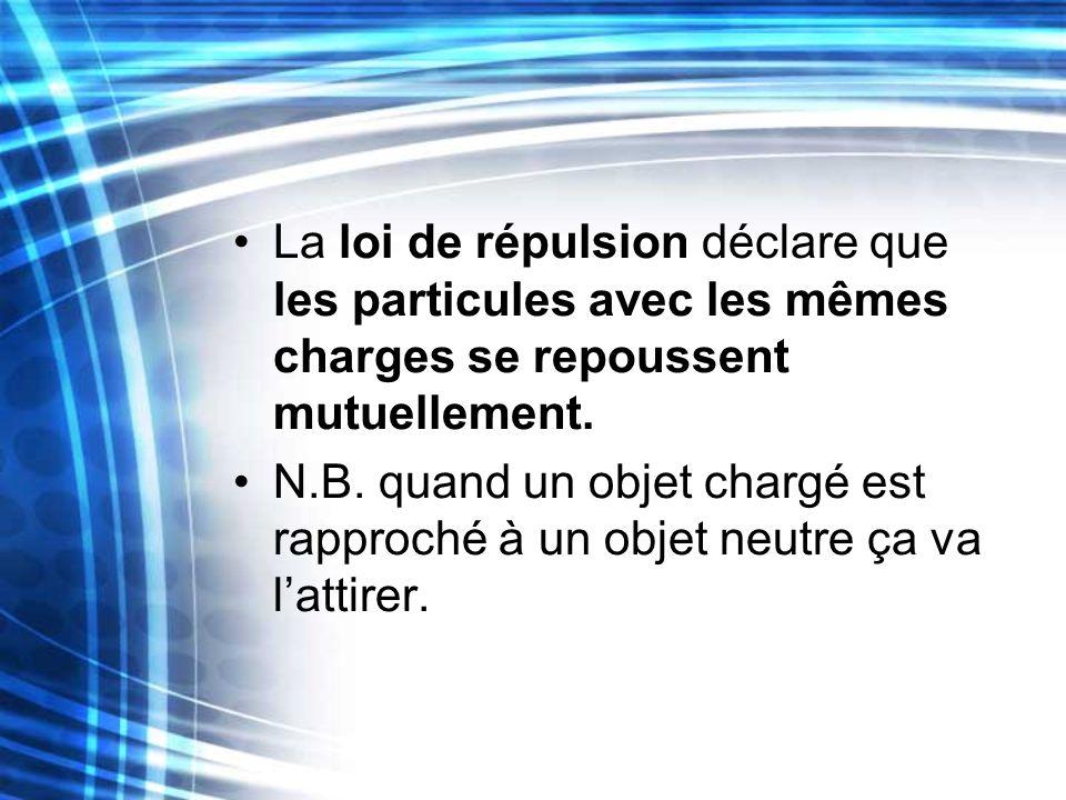 La loi de répulsion déclare que les particules avec les mêmes charges se repoussent mutuellement.