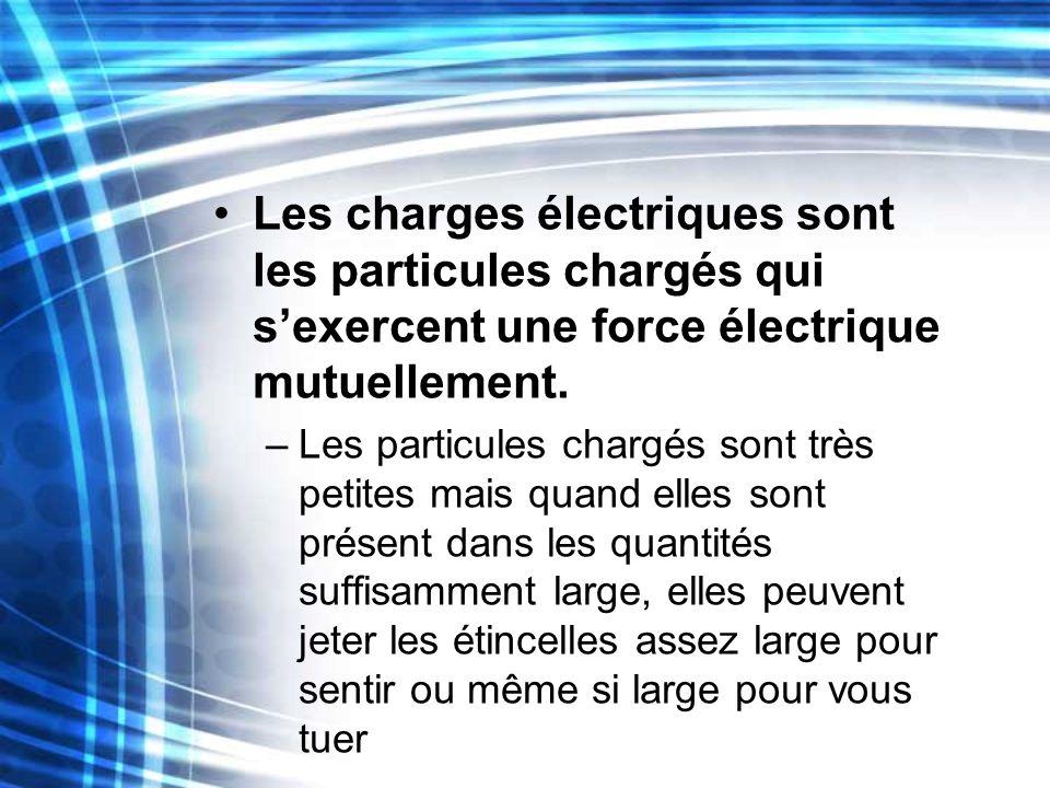 Les charges électriques sont les particules chargés qui s'exercent une force électrique mutuellement.