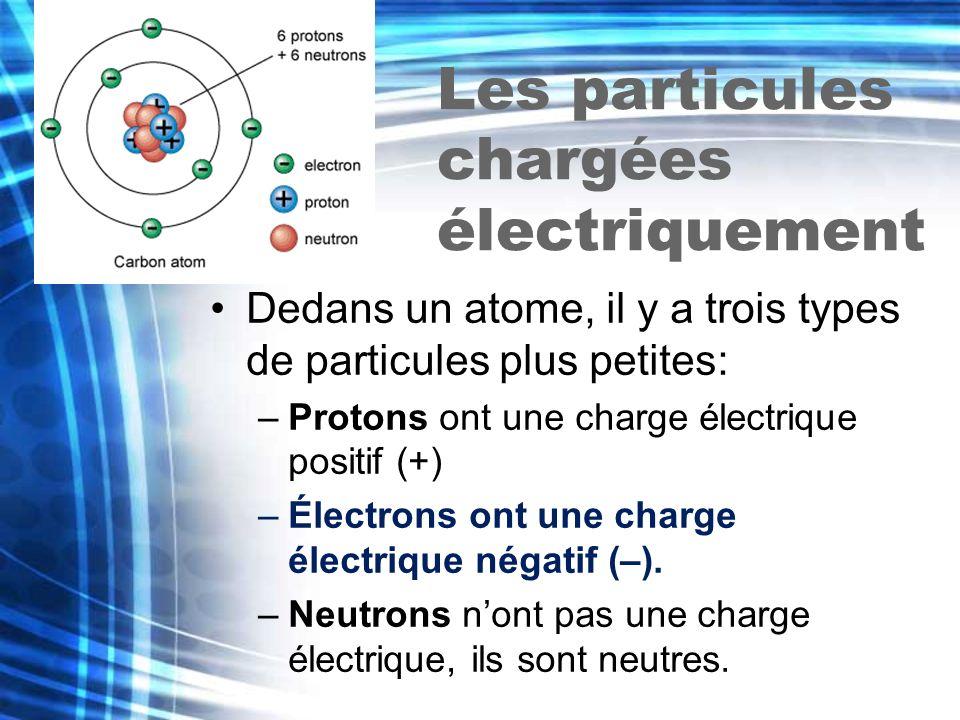 Les particules chargées électriquement