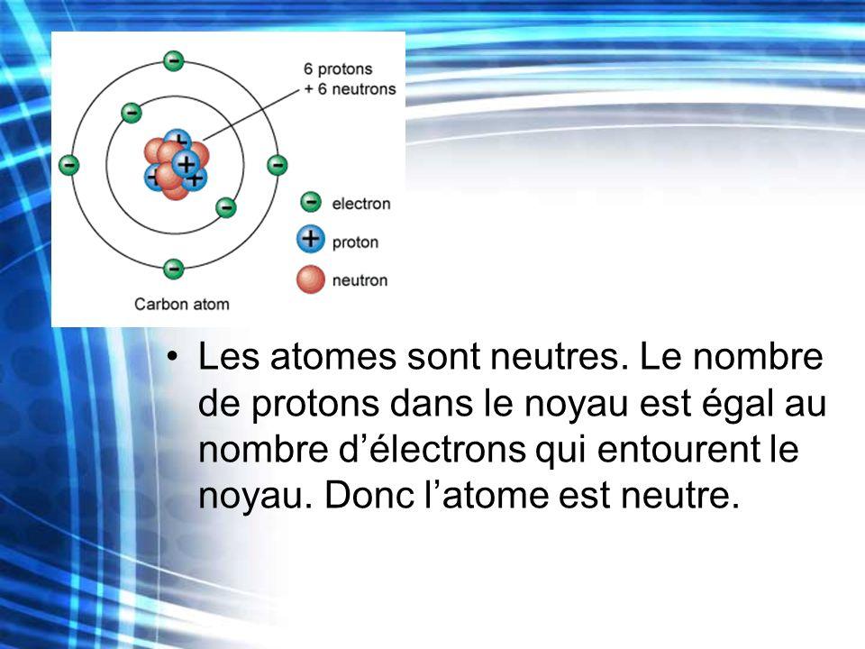 Les atomes sont neutres
